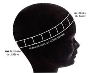 mesure de tête pour casque